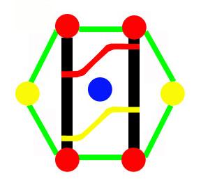 """""""多井综合分析软件""""是对油气田地质、油藏及生产动态进行综合研究、分析的有效工具。本软件以井为主线,以工区为单位,以地质数据、油藏数据及生产数据为基础,以井位图、多井对比图、油藏剖面图、栅状图、生产曲线为手段,展示储层及油气水的空间分布状态,分析、研究储层的地质特征,进而得出油、气、水的分布规律,为油气田开发方案的定制、调整、油气田的扩边、挖潜及油气田井网密度的调整提供坚实的依据。"""