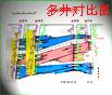 北京神州飞狐科技有限公司